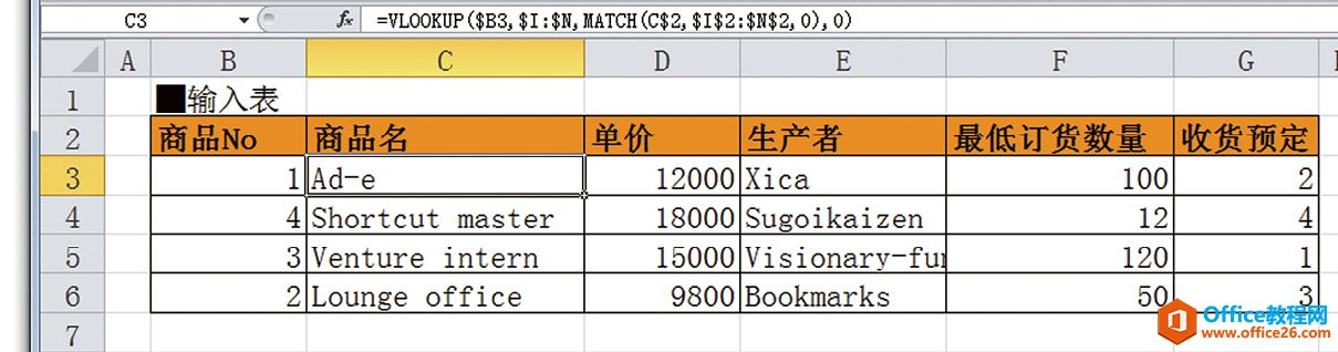 Office Excel 如何利用 VLOOKUP函数应对检索范围中竖列顺序的变动状况